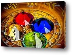 Постер Astrology and elements