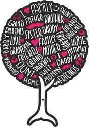 Наклейки Семейное дерево